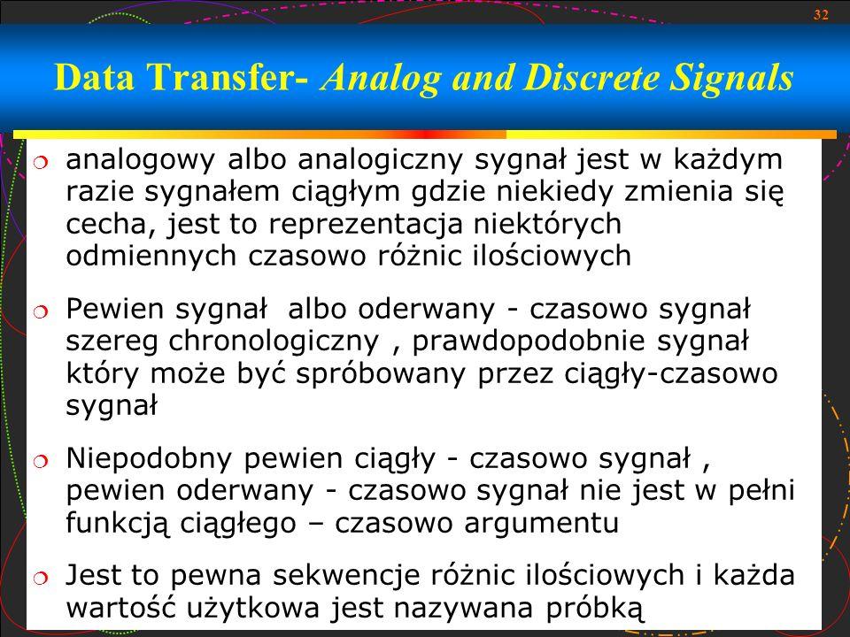 32 analogowy albo analogiczny sygnał jest w każdym razie sygnałem ciągłym gdzie niekiedy zmienia się cecha, jest to reprezentacja niektórych odmiennyc