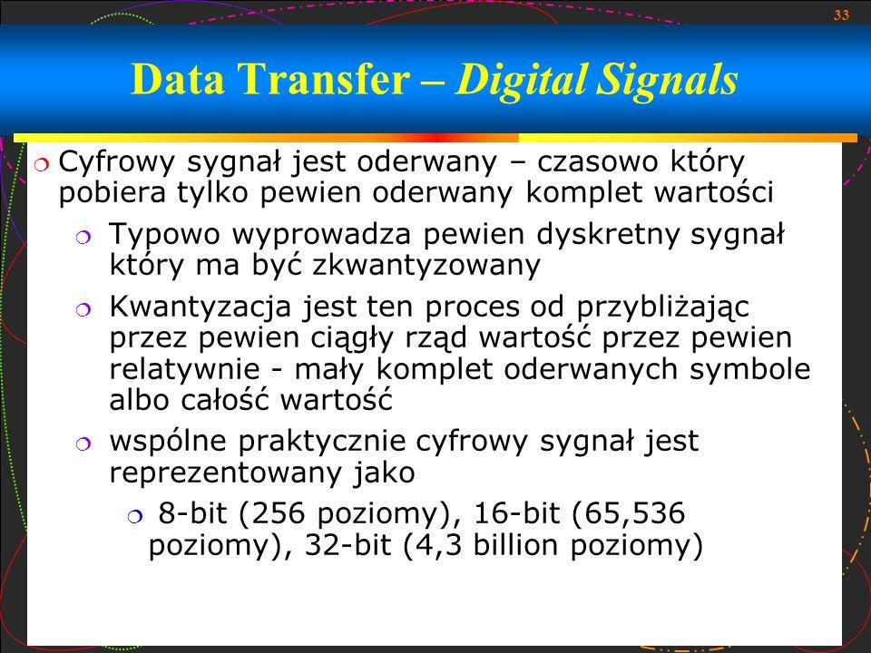 33 Cyfrowy sygnał jest oderwany – czasowo który pobiera tylko pewien oderwany komplet wartości Typowo wyprowadza pewien dyskretny sygnał który ma być