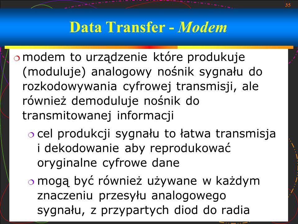 35 modem to urządzenie które produkuje (moduluje) analogowy nośnik sygnału do rozkodowywania cyfrowej transmisji, ale również demoduluje nośnik do tra