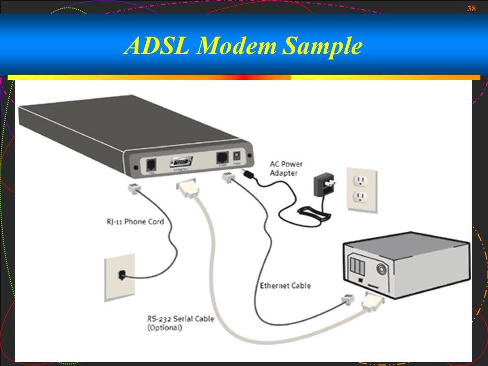 38 ADSL Modem Sample