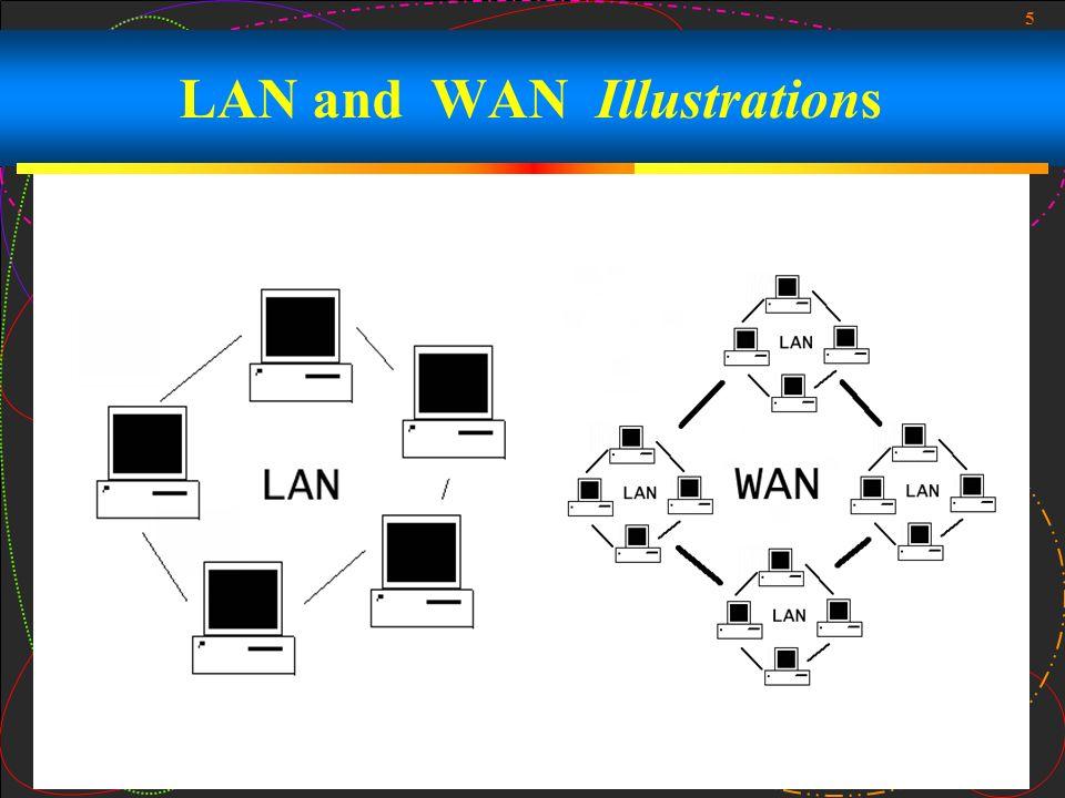 6 Klient jest to aplikacja bądź system która udostępnia ( odległy ) serwis w innym systemie komputerowym znanym jako serwer za pomocą sieci Server to aplikacja albo sterownik która wykonuje usługi do połączenia klienta jako części struktury klient-serwer serwer komputerowy to system komputerowy który został zaprojektowany aby działały na nim określone aplikacje serwerowe Klient-serwer to komputerowa struktura która oddziela klienta od serwera, i jest prawie zawsze uprawomocniony ponad sieć komputerową każdy klient albo serwer podłączony do sieci może również być powołany jako wierzchołek sieci LAN and WAN – Client/Server