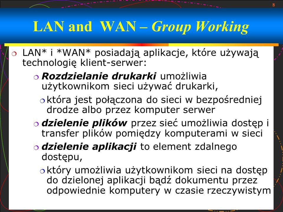 8 LAN and WAN – Group Working LAN* i *WAN* posiadają aplikacje, które używają technologię klient-serwer: Rozdzielanie drukarki umożliwia użytkownikom