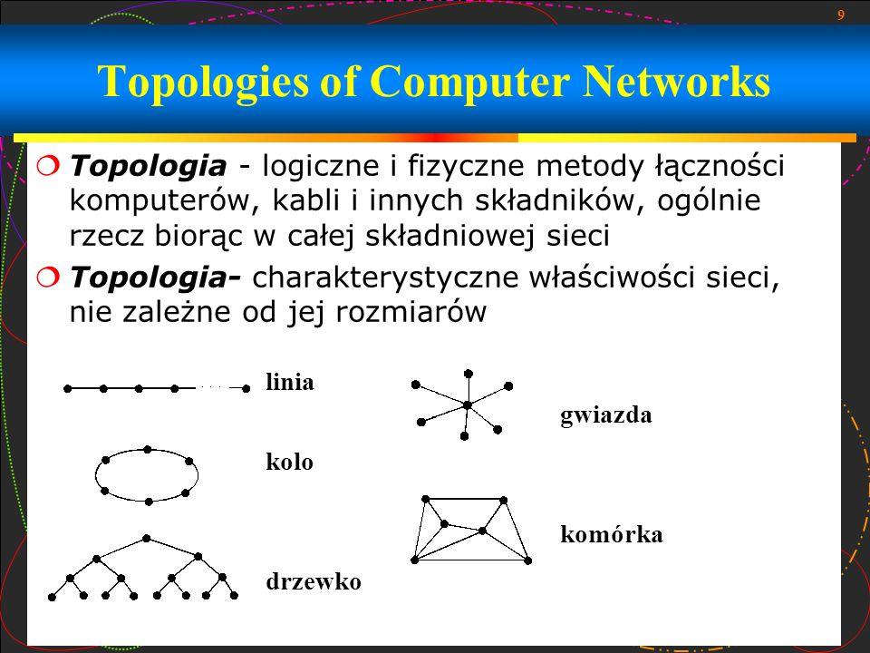 9 Topologies of Computer Networks Topologia - logiczne i fizyczne metody łączności komputerów, kabli i innych składników, ogólnie rzecz biorąc w całej