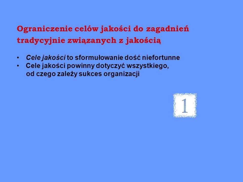 10 błędów / wg E. Cochrana /