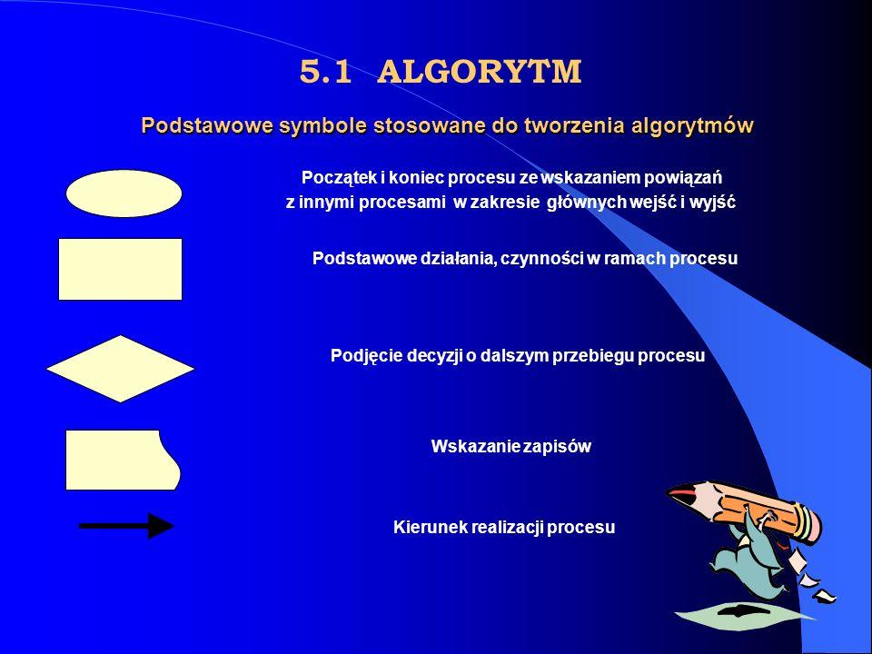 Podstawowe symbole stosowane do tworzenia algorytmów Podstawowe symbole stosowane do tworzenia algorytmów Początek i koniec procesu ze wskazaniem powiązań z innymi procesami w zakresie głównych wejść i wyjść Podstawowe działania, czynności w ramach procesu Podjęcie decyzji o dalszym przebiegu procesu Wskazanie zapisów Kierunek realizacji procesu 5.1 ALGORYTM