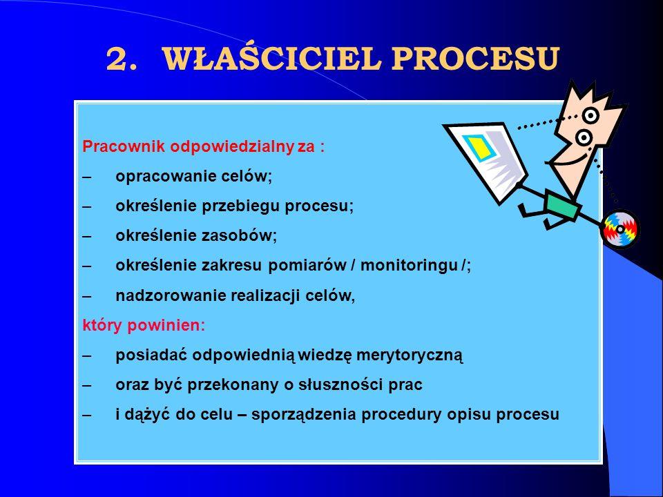 2. WŁAŚCICIEL PROCESU Pracownik odpowiedzialny za : –opracowanie celów; –określenie przebiegu procesu; –określenie zasobów; –określenie zakresu pomiar