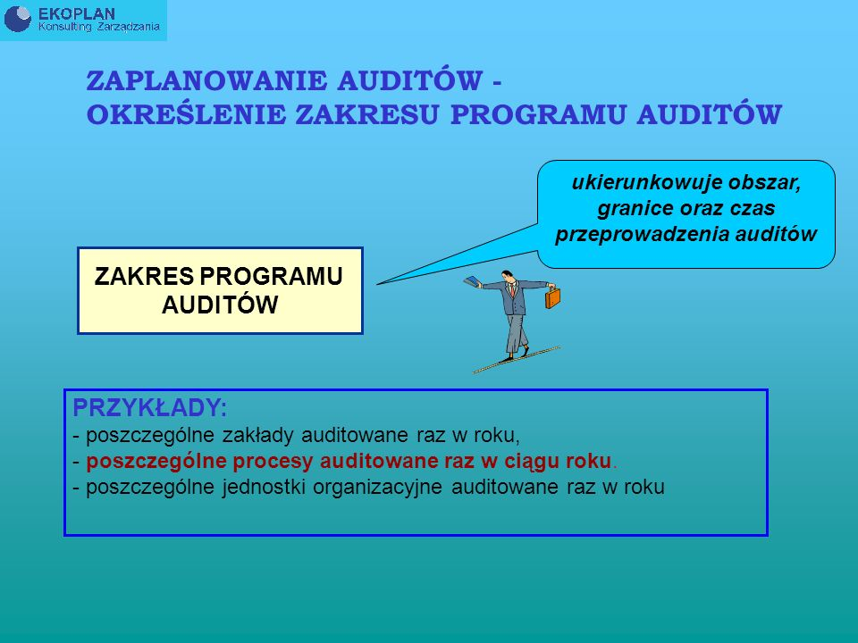 ZAPLANOWANIE AUDITÓW - OKREŚLENIE CELU PROGRAMU AUDITÓW CEL PROGRAMU AUDITÓW PRIORYTETY ZARZĄDZANIA ZAMIERZENIA KOMERCYJNE WYNIKI MONITOROWANIA REALIZ