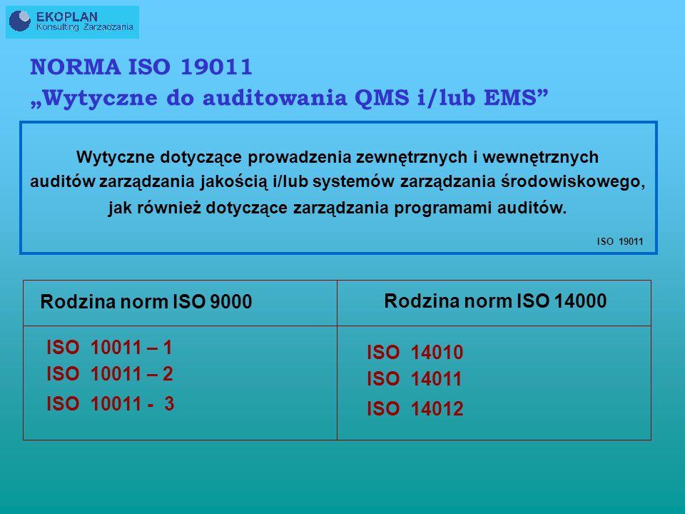 NORMA ISO 19011 Wytyczne do auditowania QMS i/lub EMS Wytyczne dotyczące prowadzenia zewnętrznych i wewnętrznych auditów zarządzania jakością i/lub systemów zarządzania środowiskowego, jak również dotyczące zarządzania programami auditów.
