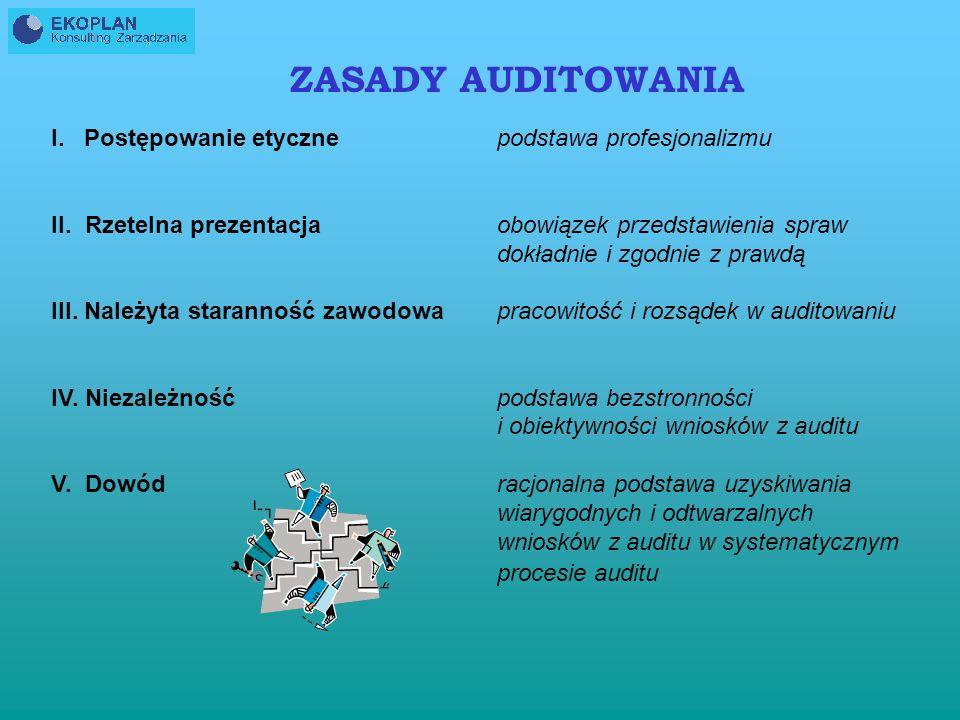 ZASADY AUDITOWANIA podstawa profesjonalizmu obowiązek przedstawienia spraw dokładnie i zgodnie z prawdą pracowitość i rozsądek w auditowaniu podstawa bezstronności i obiektywności wniosków z auditu racjonalna podstawa uzyskiwania wiarygodnych i odtwarzalnych wniosków z auditu w systematycznym procesie auditu I.