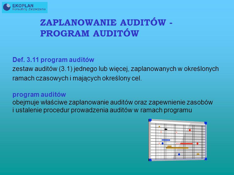ZAPLANOWANIE AUDITÓW - PROGRAM AUDITÓW Def.