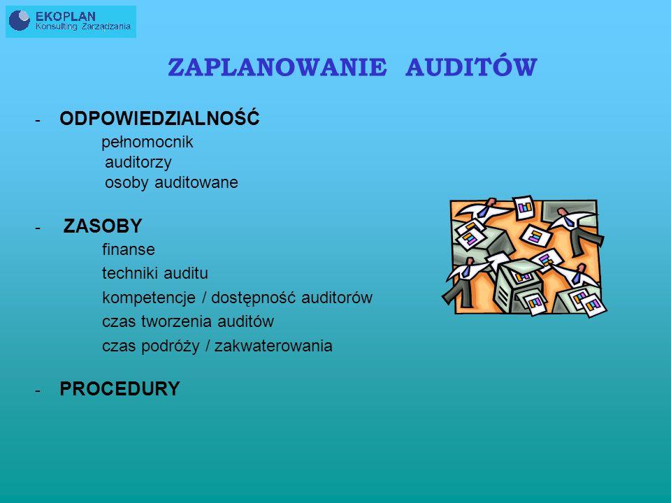 ZAPLANOWANIE AUDITÓW - ODPOWIEDZIALNOŚĆ pełnomocnik auditorzy osoby auditowane - ZASOBY finanse techniki auditu kompetencje / dostępność auditorów czas tworzenia auditów czas podróży / zakwaterowania - PROCEDURY