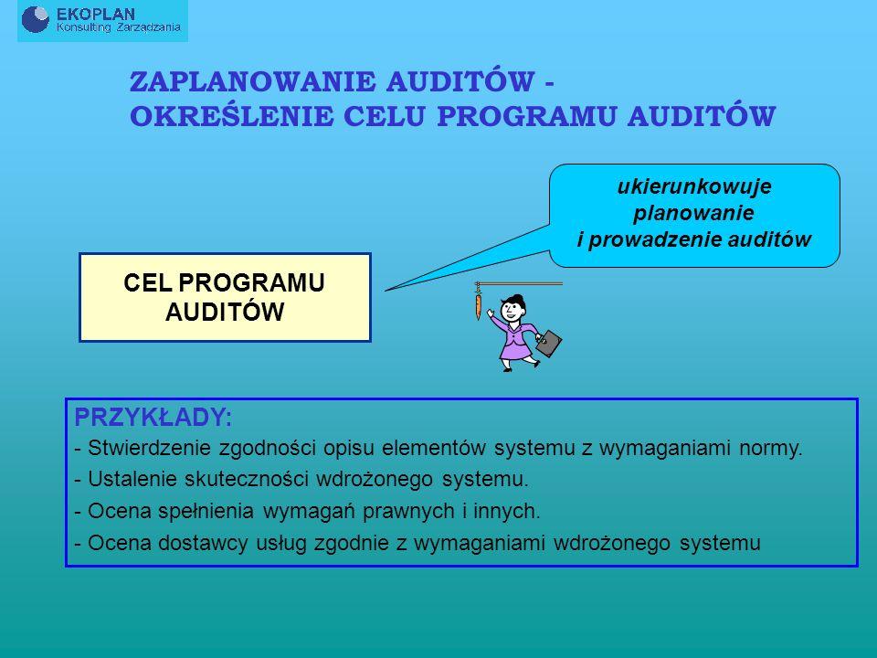 ZAPLANOWANIE AUDITÓW - OKREŚLENIE CELU PROGRAMU AUDITÓW CEL PROGRAMU AUDITÓW ukierunkowuje planowanie i prowadzenie auditów PRZYKŁADY: - Stwierdzenie zgodności opisu elementów systemu z wymaganiami normy.