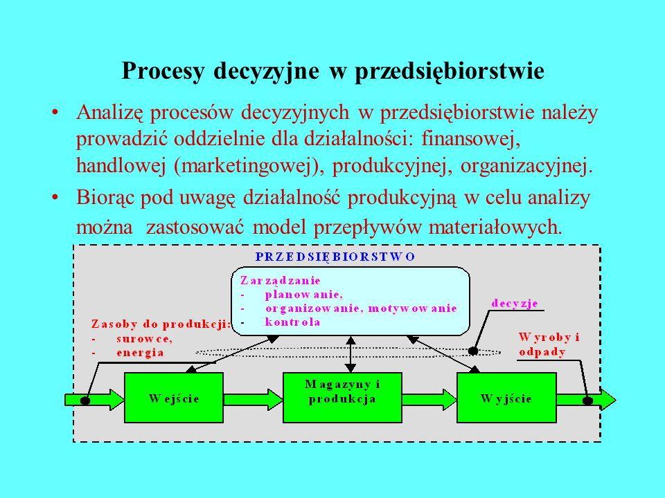 SYSTEM MRP JAKO NARZĘDZIE KIEROWANIA PRZEDSIĘBIORSTWEM STEFAN SENCZYNA (sencz@polsl.gliwice.pl) Politechnika Śląska, Katedra Podstaw Systemów Technicz