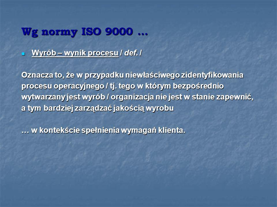 Wg normy ISO 9000 … Wyrób – wynik procesu / def./ Wyrób – wynik procesu / def.