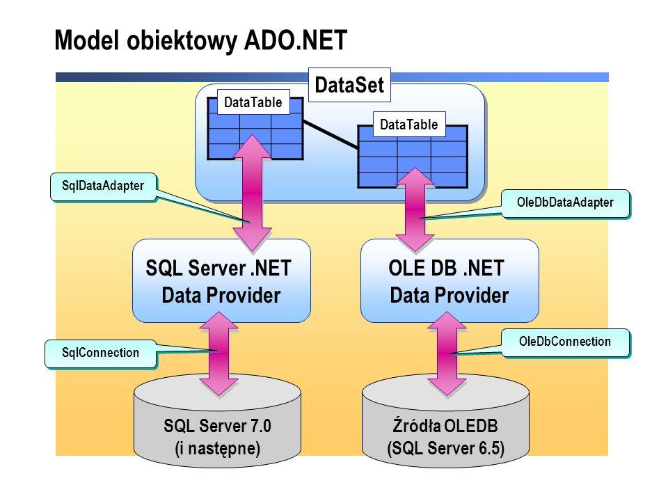DataSet SQL Server.NET Data Provider OLE DB.NET Data Provider SQL Server 7.0 (i następne) Źródła OLEDB (SQL Server 6.5) OleDbConnection OleDbDataAdapt