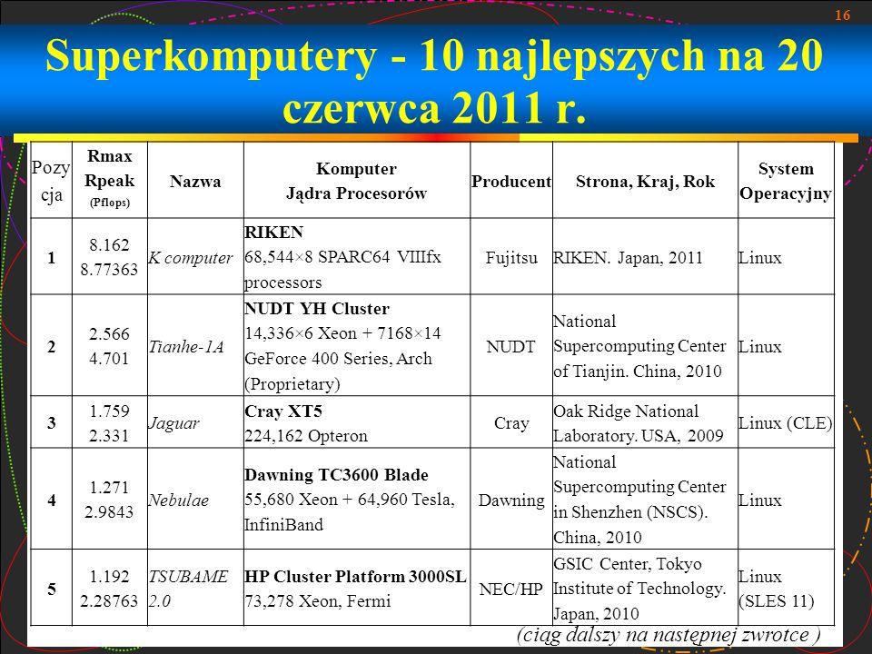 16 Superkomputery - 10 najlepszych na 20 czerwca 2011 r. Pozy cja Rmax Rpeak (Pflops) Nazwa Komputer Jądra Procesorów ProducentStrona, Kraj, Rok Syste