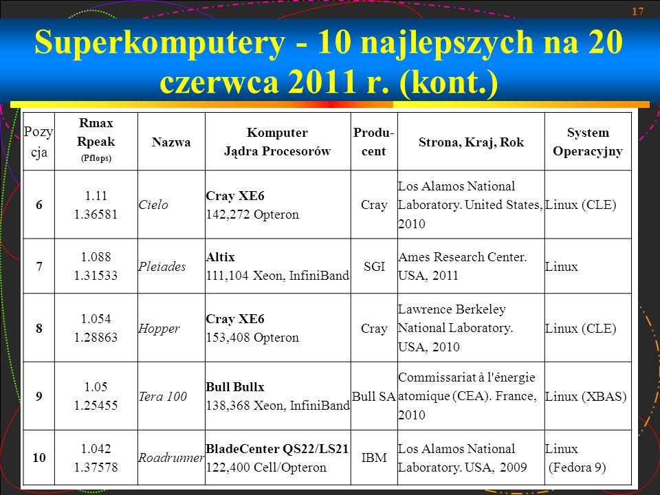 17 Superkomputery - 10 najlepszych na 20 czerwca 2011 r. (kont.) Pozy cja Rmax Rpeak (Pflops) Nazwa Komputer Jądra Procesorów Produ- cent Strona, Kraj