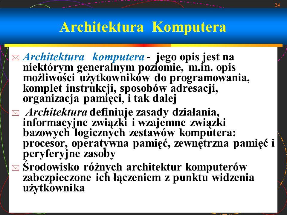 24 Architektura komputera - jego opis jest na niektórym generalnym poziomie, m.in. opis możliwości użytkowników do programowania, komplet instrukcji,