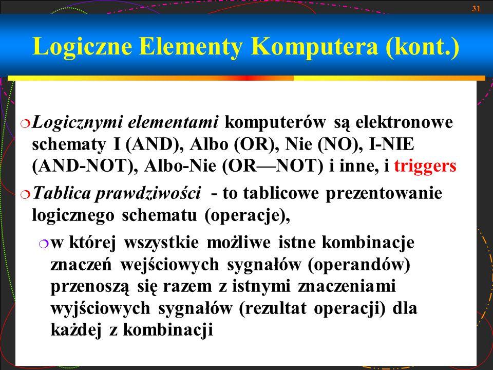 31 Logicznymi elementami komputerów są elektronowe schematy I (AND), Albo (OR), Nie (NO), I-NIE (AND-NOT), Albo-Nie (ORNOT) i inne, i triggers Tablica