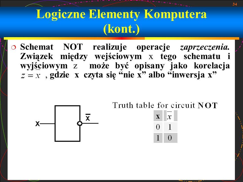 34 Schemat NOT realizuje operacje zaprzeczenia. Związek między wejściowym x tego schematu i wyjściowym z może być opisany jako korelacja, gdzie x czyt