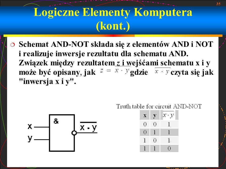35 Schemat AND-NOT składa się z elementów AND i NOT i realizuje inwersje rezultatu dla schematu AND. Związek między rezultatem z i wejśćami schematu x