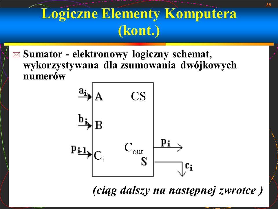 38 Sumator - elektronowy logiczny schemat, wykorzystywana dla zsumowania dwójkowych numerów (ciąg dalszy na następnej zwrotce ) CiCi C out CS Logiczne