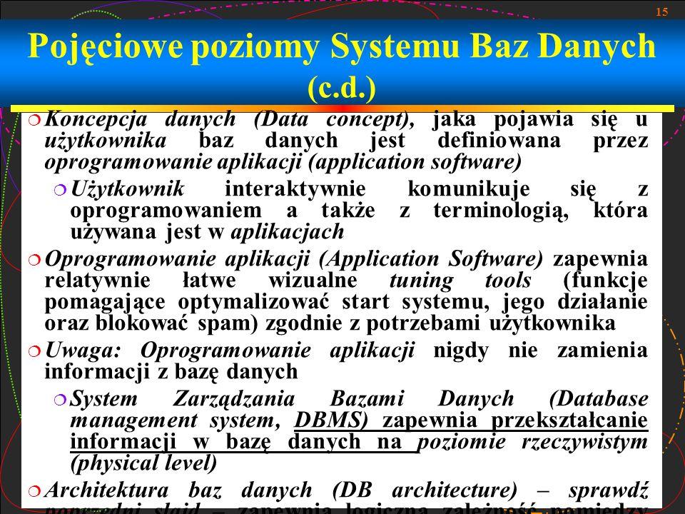 15 Pojęciowe poziomy Systemu Baz Danych (c.d.) Koncepcja danych (Data concept), jaka pojawia się u użytkownika baz danych jest definiowana przez oprog