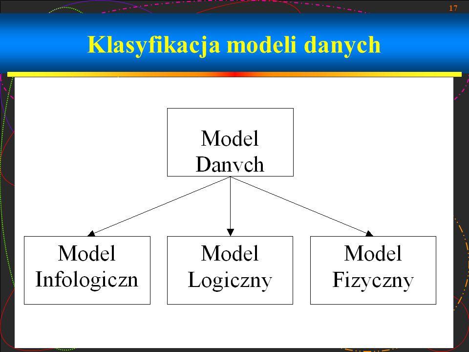 17 Klasyfikacja modeli danych