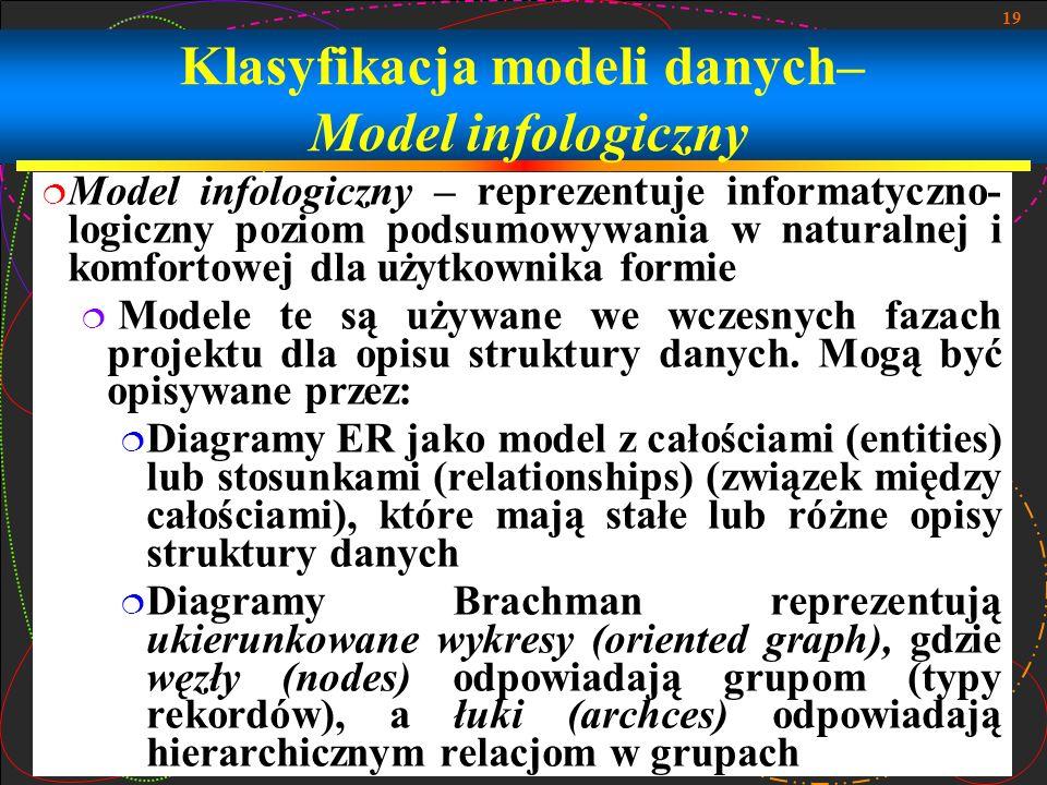 19 Klasyfikacja modeli danych– Model infologiczny Model infologiczny – reprezentuje informatyczno- logiczny poziom podsumowywania w naturalnej i komfo