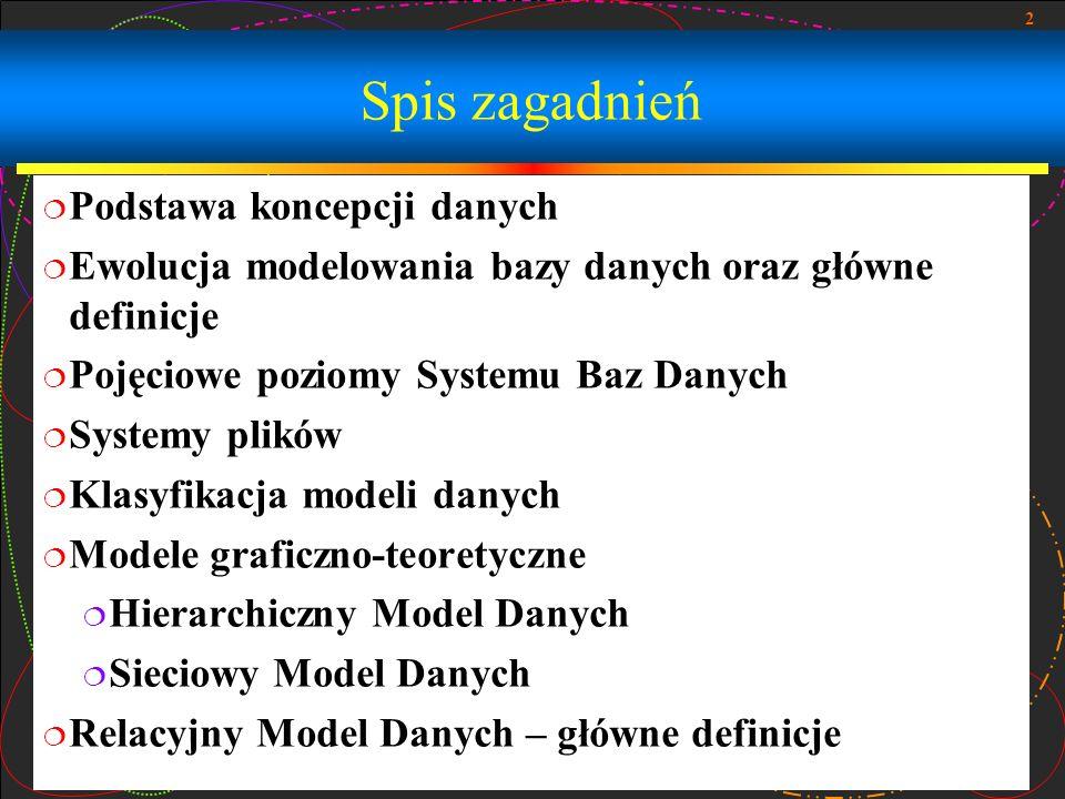 2 Spis zagadnień Podstawa koncepcji danych Ewolucja modelowania bazy danych oraz główne definicje Pojęciowe poziomy Systemu Baz Danych Systemy plików
