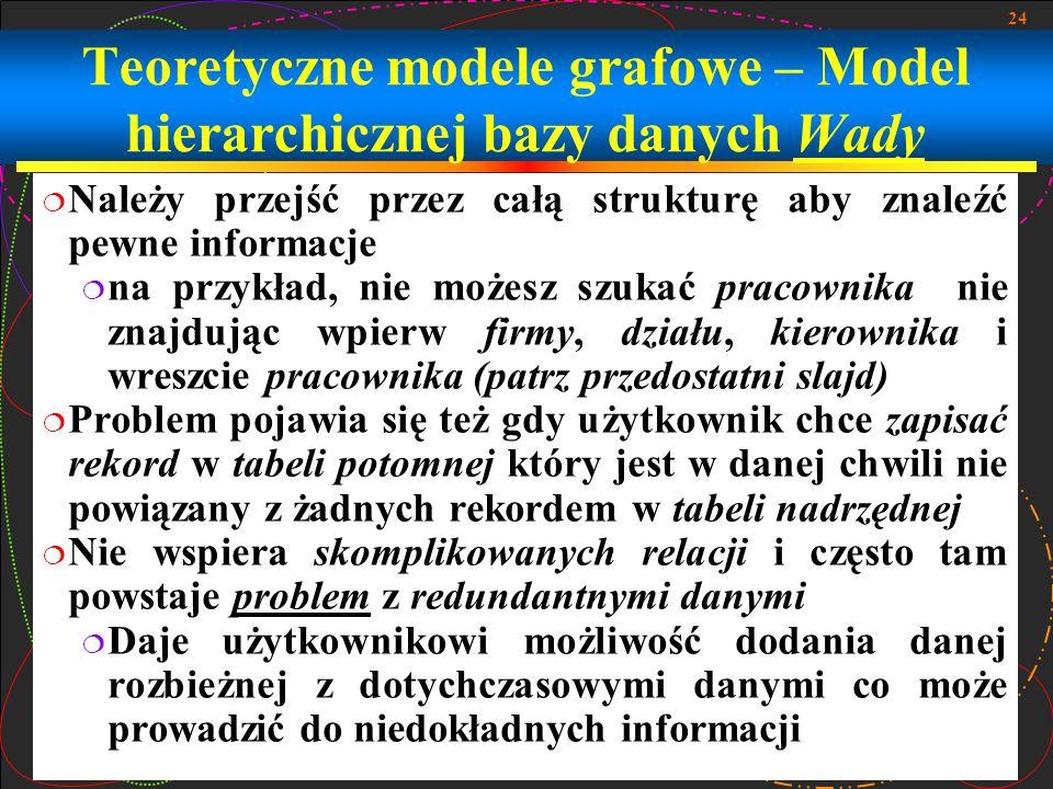 24 Teoretyczne modele grafowe – Model hierarchicznej bazy danych Wady Należy przejść przez całą strukturę aby znaleźć pewne informacje na przykład, ni