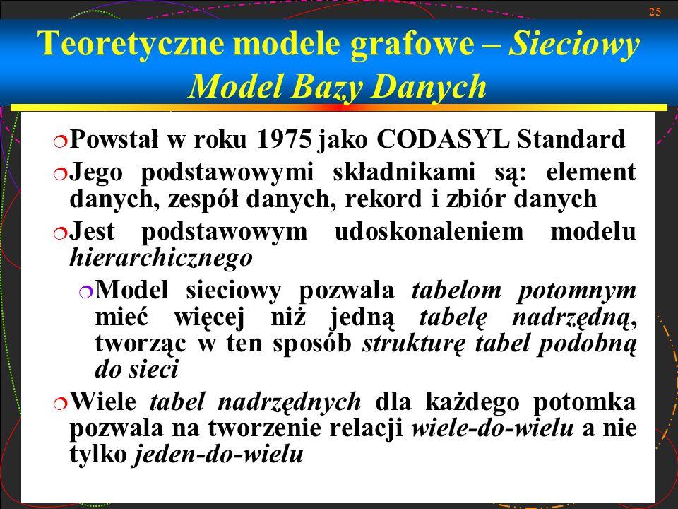 25 Teoretyczne modele grafowe – Sieciowy Model Bazy Danych Powstał w roku 1975 jako CODASYL Standard Jego podstawowymi składnikami są: element danych,