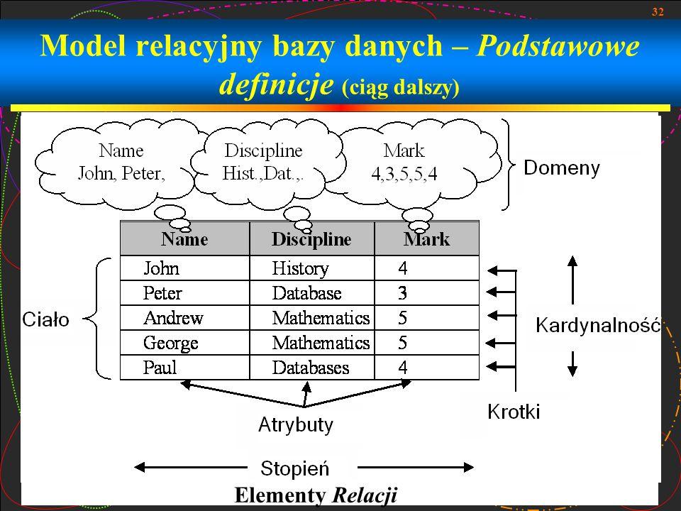 32 Model relacyjny bazy danych – Podstawowe definicje (ciąg dalszy) Elementy Relacji