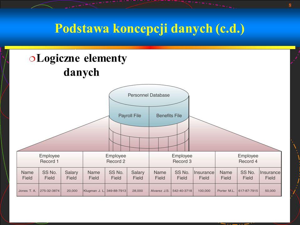 8 Podstawa koncepcji danych (c.d.) Logiczne elementy danych