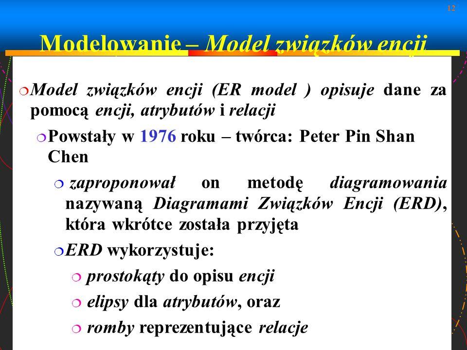 12 Modelowanie – Model związków encji Model związków encji (ER model ) opisuje dane za pomocą encji, atrybutów i relacji Powstały w 1976 roku – twórca