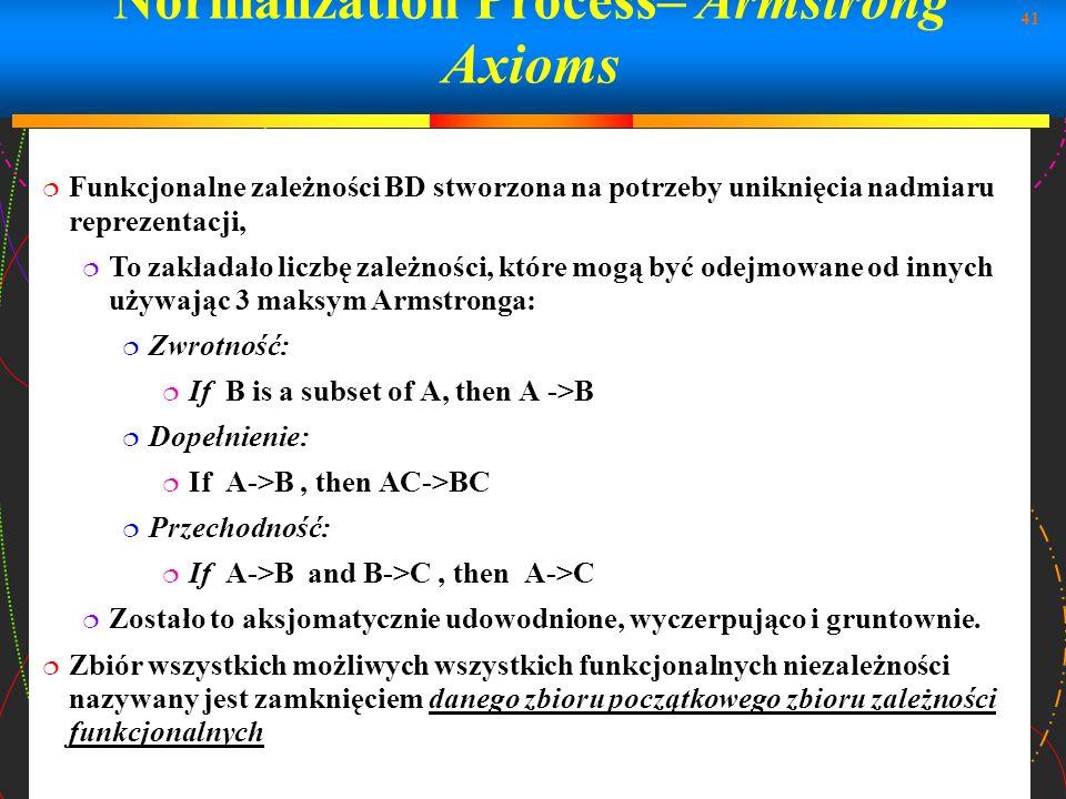 41 Normalization Process– Armstrong Axioms Funkcjonalne zależności BD stworzona na potrzeby uniknięcia nadmiaru reprezentacji, To zakładało liczbę zal