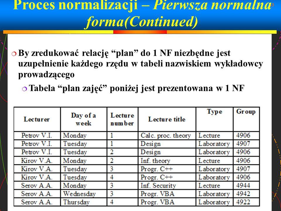 43 Proces normalizacji – Pierwsza normalna forma(Continued) By zredukować relację plan do 1 NF niezbędne jest uzupełnienie każdego rzędu w tabeli nazw