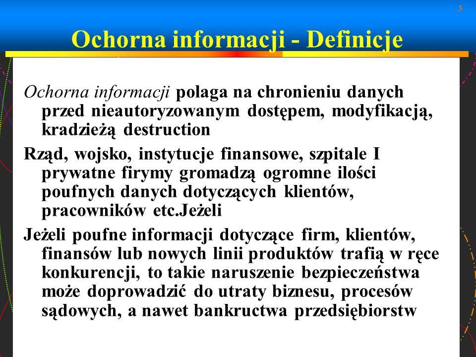3 Ochorna informacji - Definicje Ochorna informacji polaga na chronieniu danych przed nieautoryzowanym dostępem, modyfikacją, kradzieżą destruction Rz