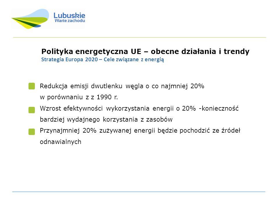 Polityka energetyczna UE – obecne działania i trendy Strategia Europa 2020 – Cele związane z energią Redukcja emisji dwutlenku węgla o co najmniej 20%