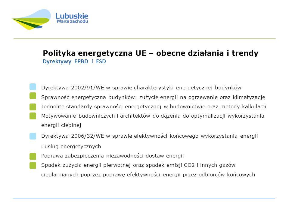 Polityka energetyczna UE – obecne działania i trendy Dyrektywy EPBD i ESD Dyrektywa 2002/91/WE w sprawie charakterystyki energetycznej budynków Sprawn