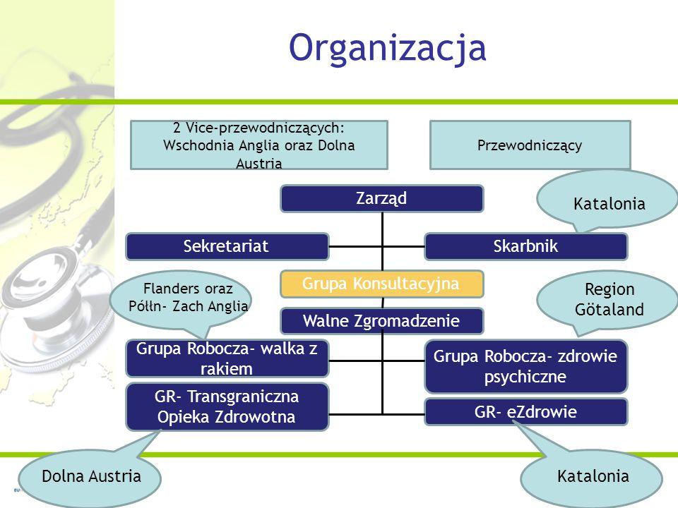 EUREGHA- cele strategiczne i operacyjne Zwiększenie roli władz lokalnych i regionalnych na poziomie europejskim Wymiana informacji i doświadczeń w zakresie zdrowia publicznego Zwiększenie świadomości na temat roli władz regionalnych w realizacji polityki zdrowotnej UE Poprawa współpracy między poszczególnymi przedstawicielstwami regionalnymi w Brukseli Współpraca z zainteresowanymi podmiotami tj.: organizacje pozarządowe i Uczelnie Współpraca z Instytucjami UE, w szczególności z Komisją Europejską, Komitetem Regionów, Parlamentem Europejskim