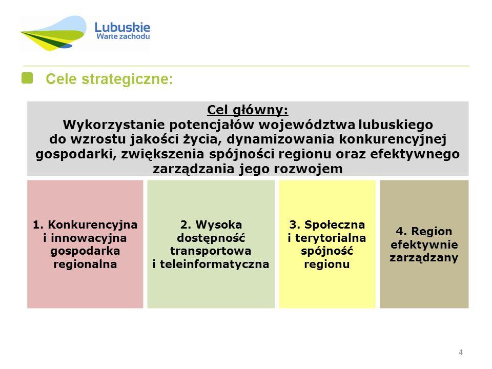 4 Cel główny: Wykorzystanie potencjałów województwa lubuskiego do wzrostu jakości życia, dynamizowania konkurencyjnej gospodarki, zwiększenia spójnośc