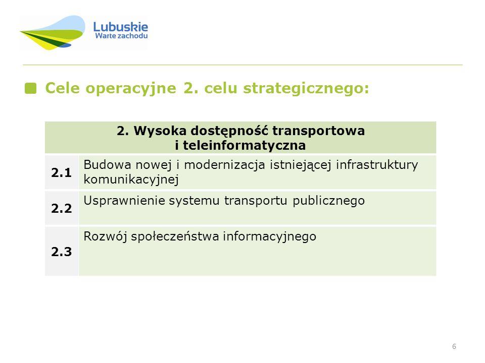 6 Cele operacyjne 2. celu strategicznego: 2. Wysoka dostępność transportowa i teleinformatyczna 2.1 Budowa nowej i modernizacja istniejącej infrastruk
