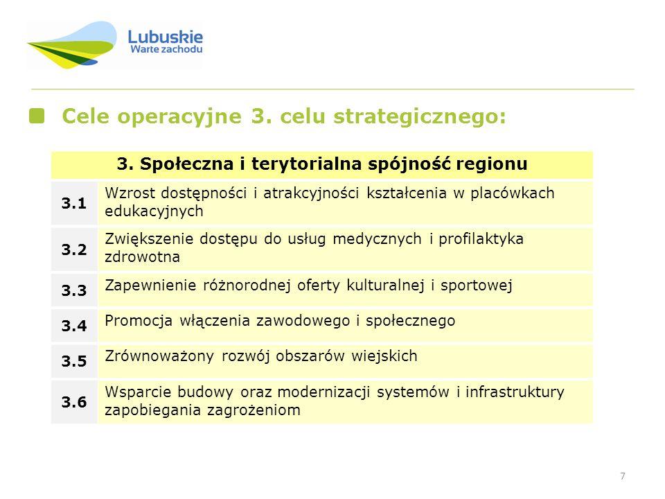 7 Cele operacyjne 3. celu strategicznego: 3. Społeczna i terytorialna spójność regionu 3.1 Wzrost dostępności i atrakcyjności kształcenia w placówkach