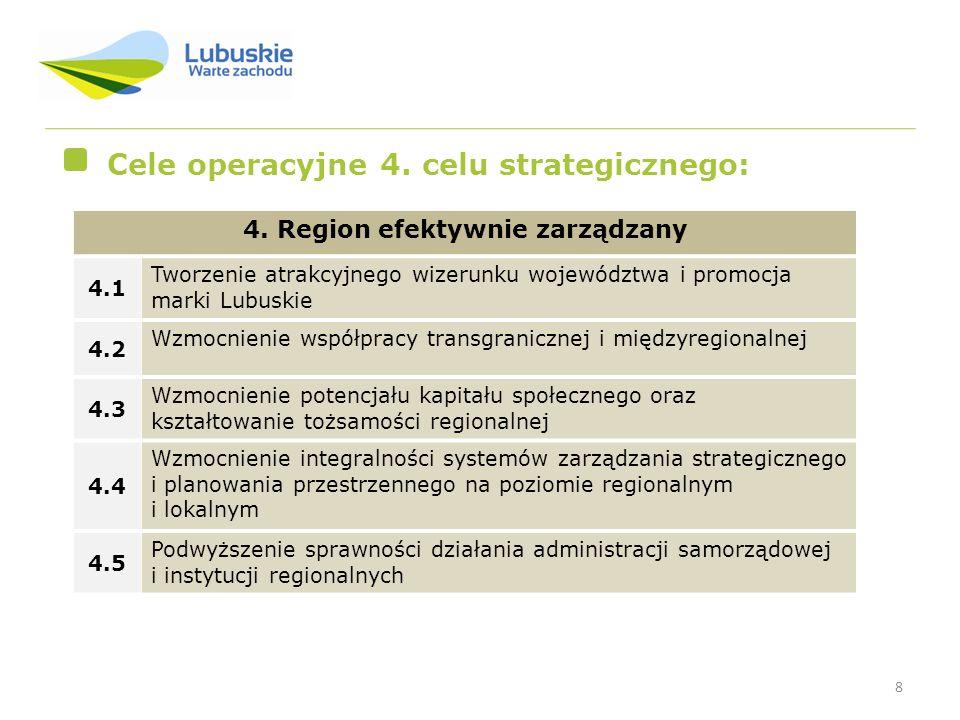 8 Cele operacyjne 4. celu strategicznego: 4. Region efektywnie zarządzany 4.1 Tworzenie atrakcyjnego wizerunku województwa i promocja marki Lubuskie 4