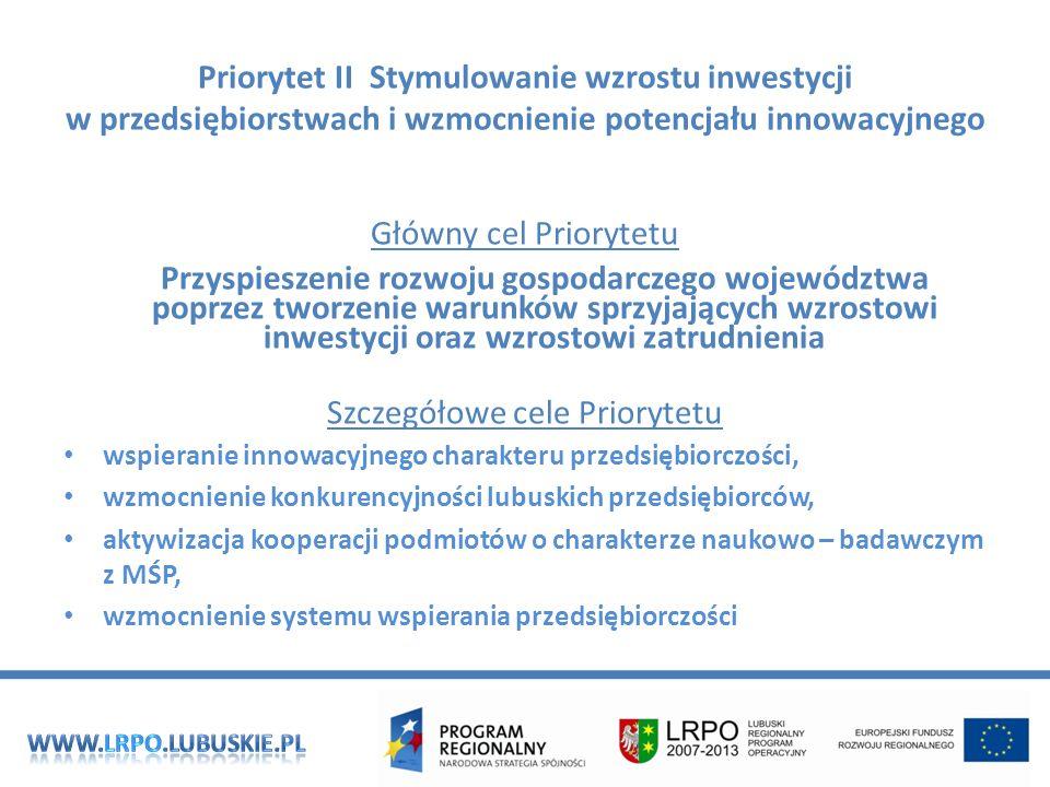 Główny cel Priorytetu Przyspieszenie rozwoju gospodarczego województwa poprzez tworzenie warunków sprzyjających wzrostowi inwestycji oraz wzrostowi zatrudnienia Szczegółowe cele Priorytetu wspieranie innowacyjnego charakteru przedsiębiorczości, wzmocnienie konkurencyjności lubuskich przedsiębiorców, aktywizacja kooperacji podmiotów o charakterze naukowo – badawczym z MŚP, wzmocnienie systemu wspierania przedsiębiorczości