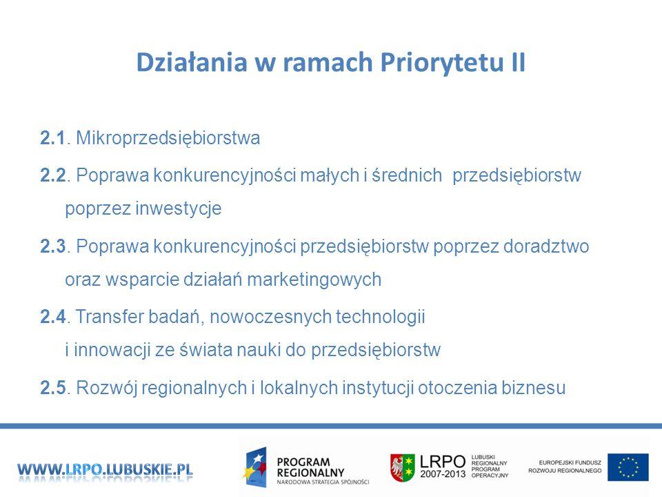 Działania w ramach Priorytetu II 2.1. Mikroprzedsiębiorstwa 2.2.