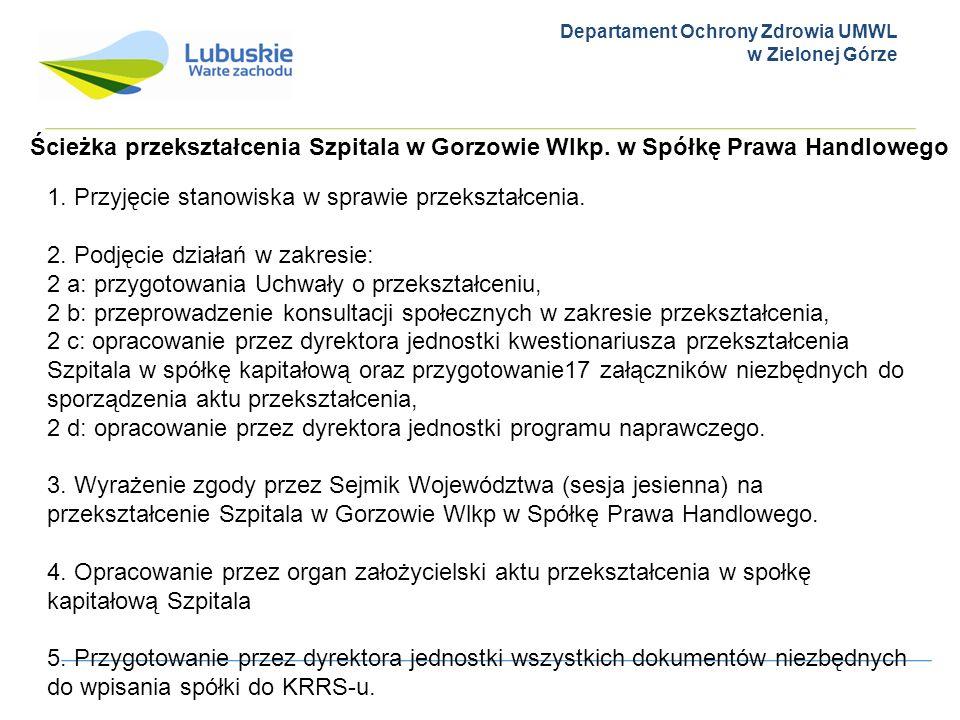 Departament Ochrony Zdrowia UMWL w Zielonej Górze Ścieżka przekształcenia Szpitala w Gorzowie Wlkp. w Spółkę Prawa Handlowego 1. Przyjęcie stanowiska