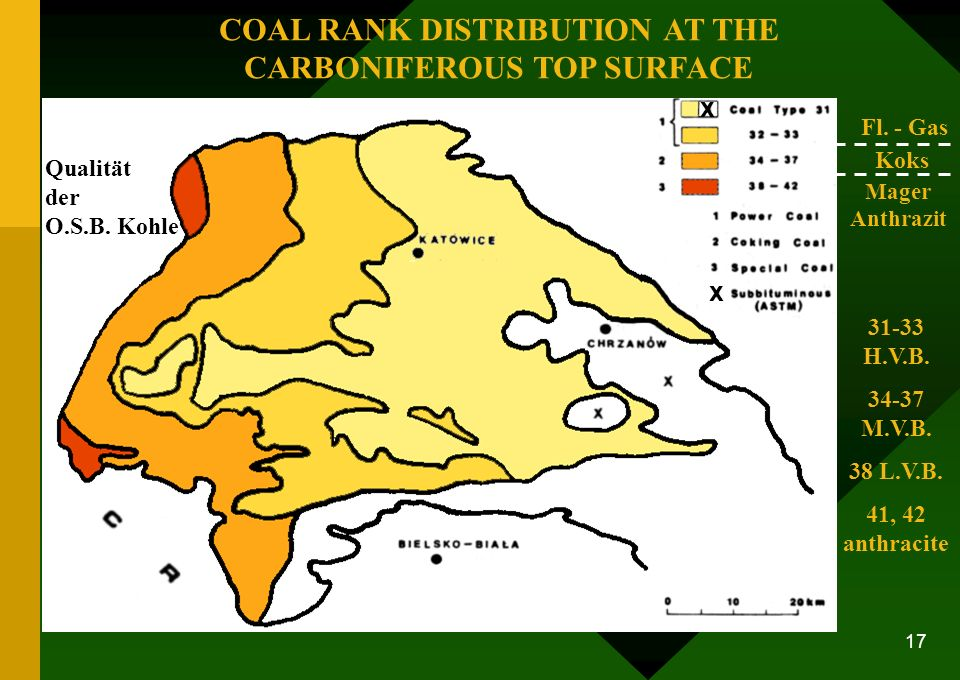17 Qualität der O.S.B. Kohle COAL RANK DISTRIBUTION AT THE CARBONIFEROUS TOP SURFACE x x Fl. - Gas Koks Mager Anthrazit 31-33 H.V.B. 34-37 M.V.B. 38 L