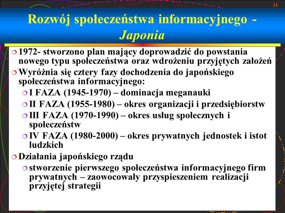 11 Rozwój społeczeństwa informacyjnego - Japonia 1972- stworzono plan mający doprowadzić do powstania nowego typu społeczeństwa oraz wdrożeniu przyjętych założeń Wyróżnia się cztery fazy dochodzenia do japońskiego społeczeństwa informacyjnego: I FAZA (1945-1970) – dominacja meganauki II FAZA (1955-1980) – okres organizacji i przedsiębiorstw III FAZA (1970-1990) – okres usług społecznych i społeczeństw IV FAZA (1980-2000) – okres prywatnych jednostek i istot ludzkich Działania japońskiego rządu stworzenie pierwszego społeczeństwa informacyjnego firm prywatnych – zaowocowały przyspieszeniem realizacji przyjętej strategii